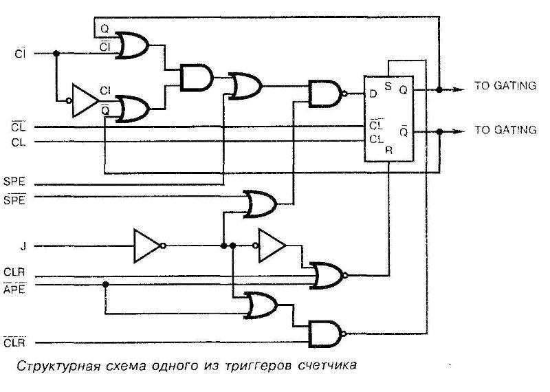 Микросхема 40102 - структурная схема одного из триггеров счётчика