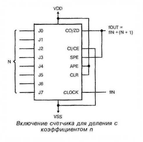 Микросхема 40102 - включение счётчика для деления с коэффициентом n
