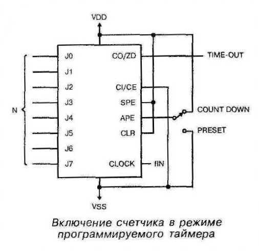 Микросхема 40102 - включение счётчика в режиме программируемого таймера
