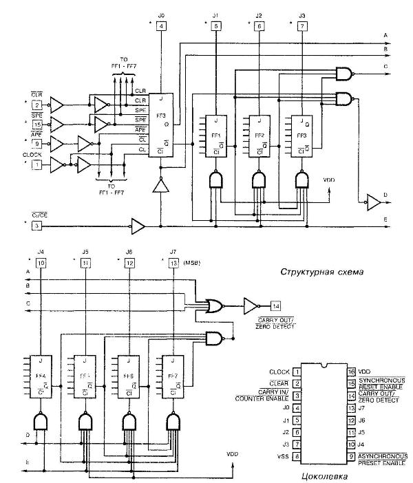 Микросхема 40103