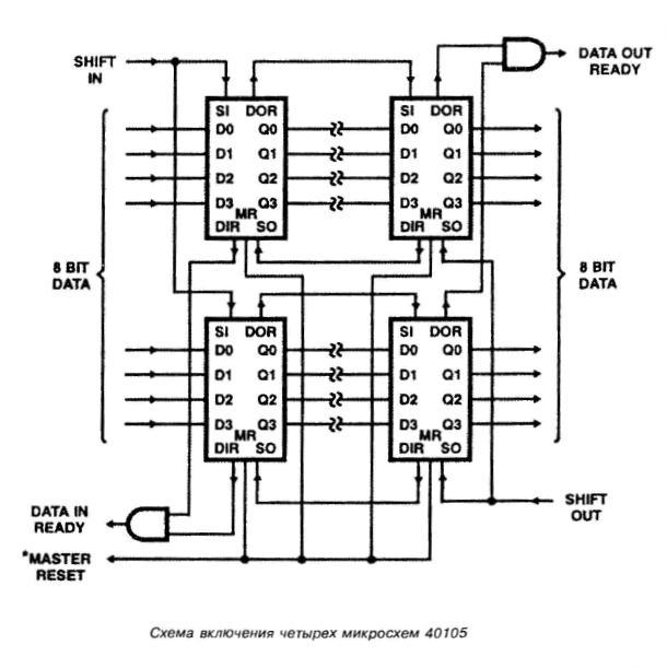 Схема включения четырёх микросхем 40105