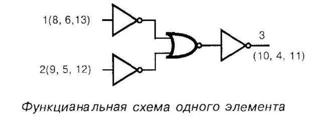 4011 - функциональная схема одного элемента