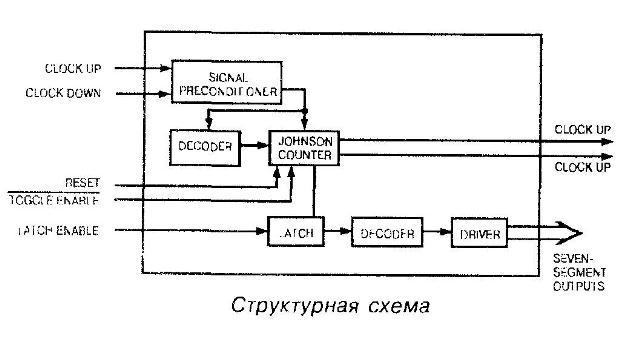 Микросхема 40110 - структурная схема