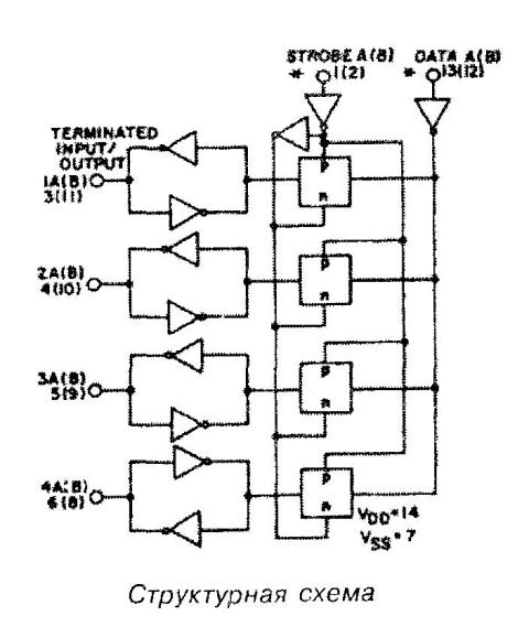 Микросхема 40147 - функциональная схема