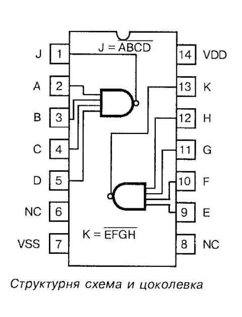 4012 - структурная схема и цоколёвка
