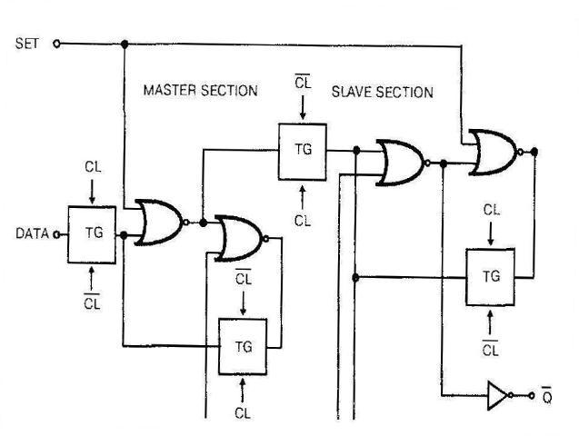 4013 - функциональная схема триггера