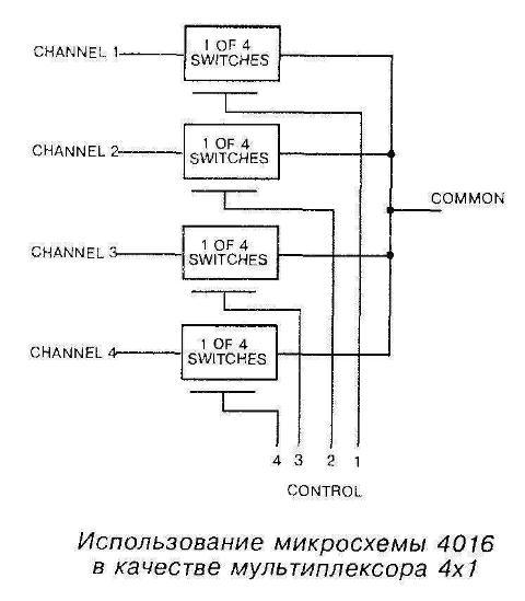 Использование микросхемы 4016 в качестве мультиплексора 4х1