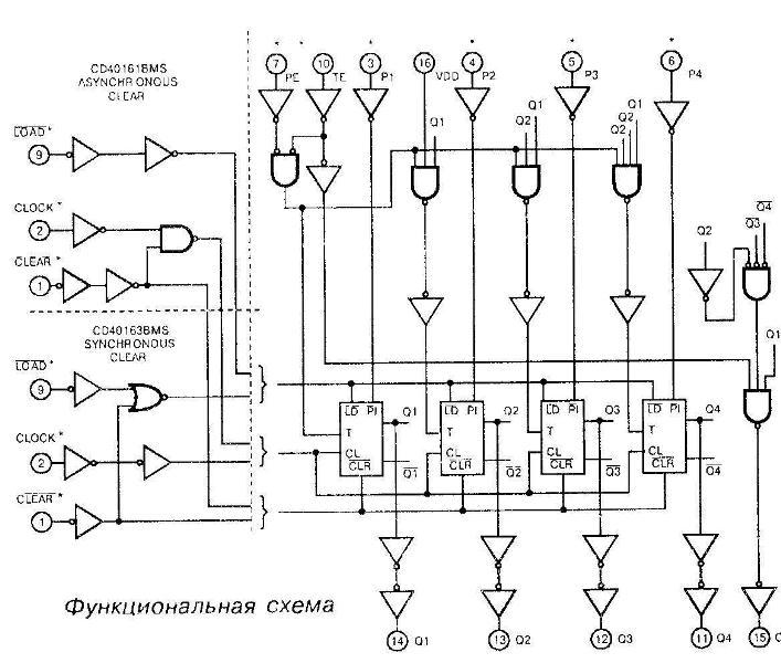 Микросхема 40163 - функциональная схема