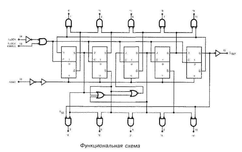 Микросхема 4017 - функциональная схема