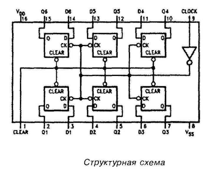Микросхема 40174 - структурная схема
