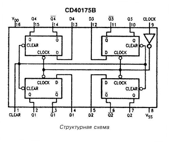 Микросхема 40175 - структурная схема