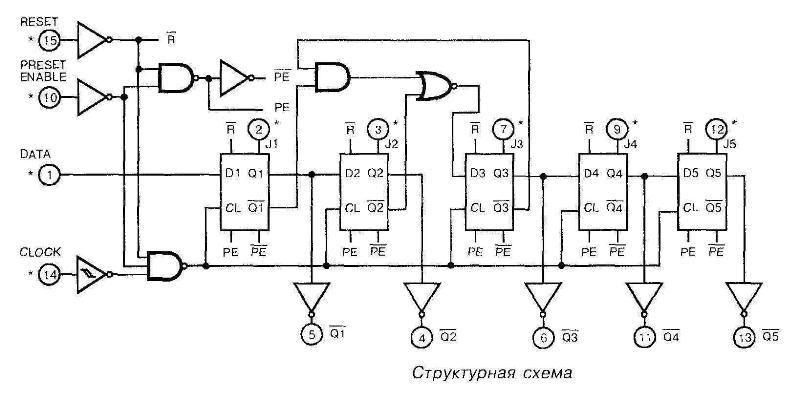 Микросхема 4018 - структурная схема