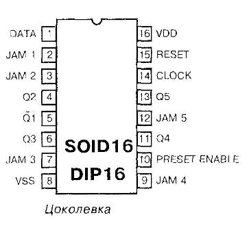 Микросхема 4018 - цоколёвка