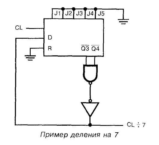 Пример деления на 7