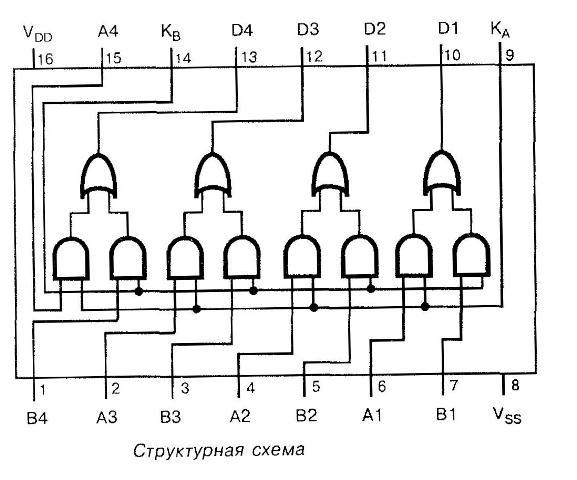 4019 - структурная схема