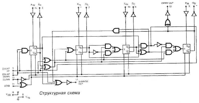 Микросхема 40193 структурная схема