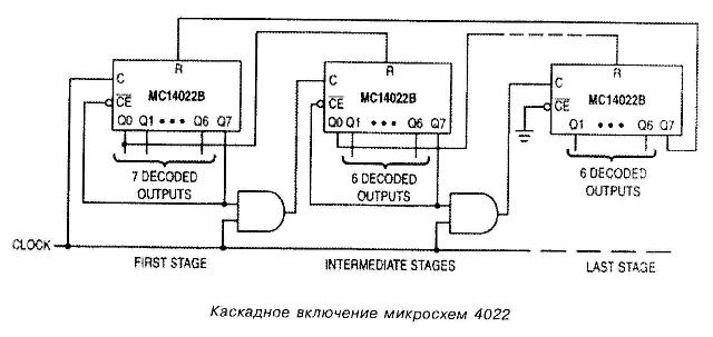 Микросхема 4022 - каскадное включение микросхем