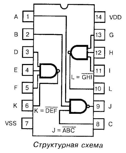Микросхема 4023 - структурная схема