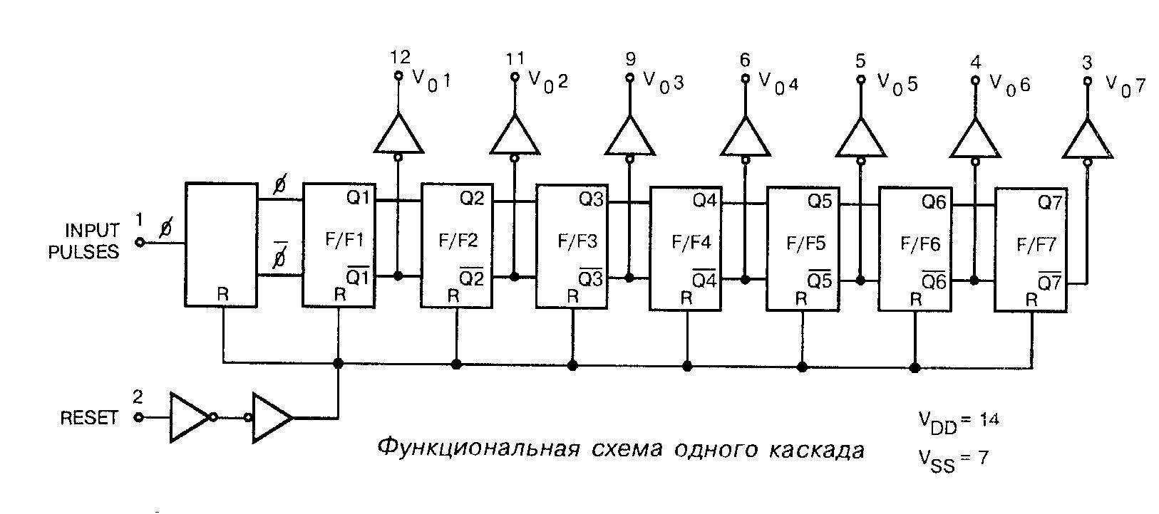 4024 - функциональная схема одного каскада