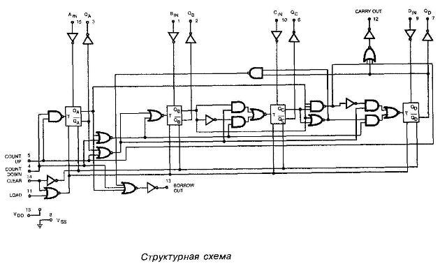 Микросхема  40257 - структурная схема
