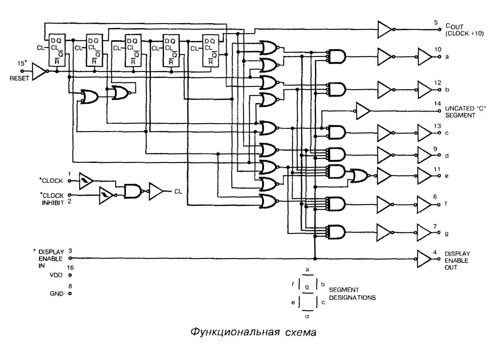 Микросхема 4026 - функциональная схема