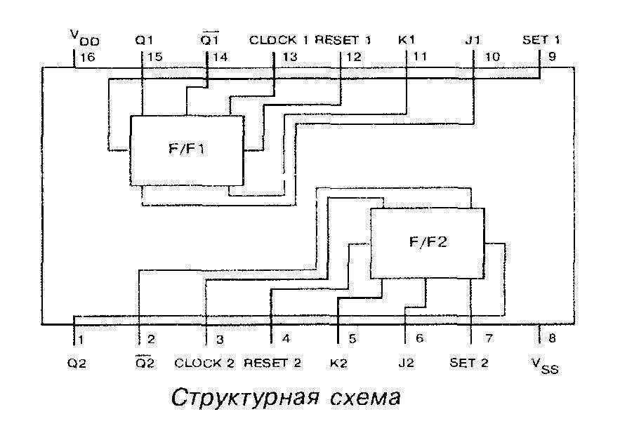 Микросхема 4027 - структурная схема