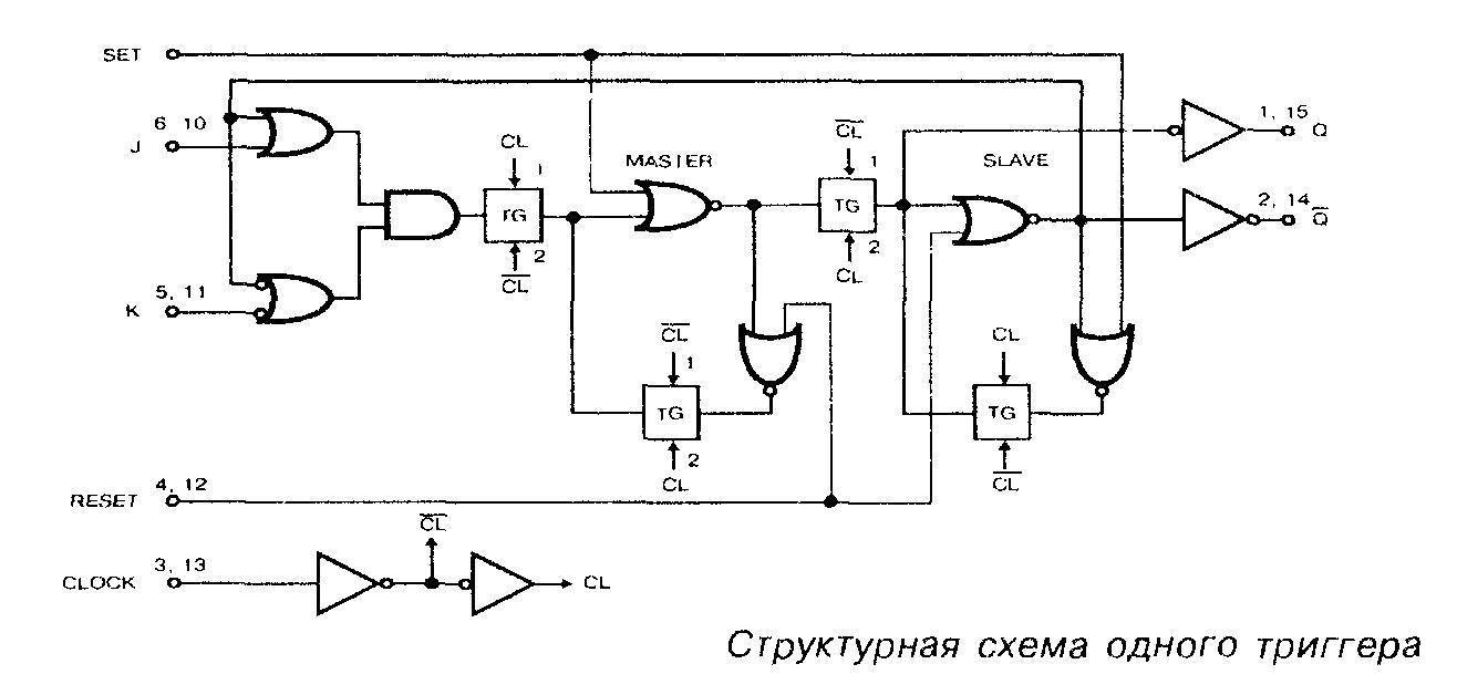 Микросхема 4027 - структурная схема одного триггера