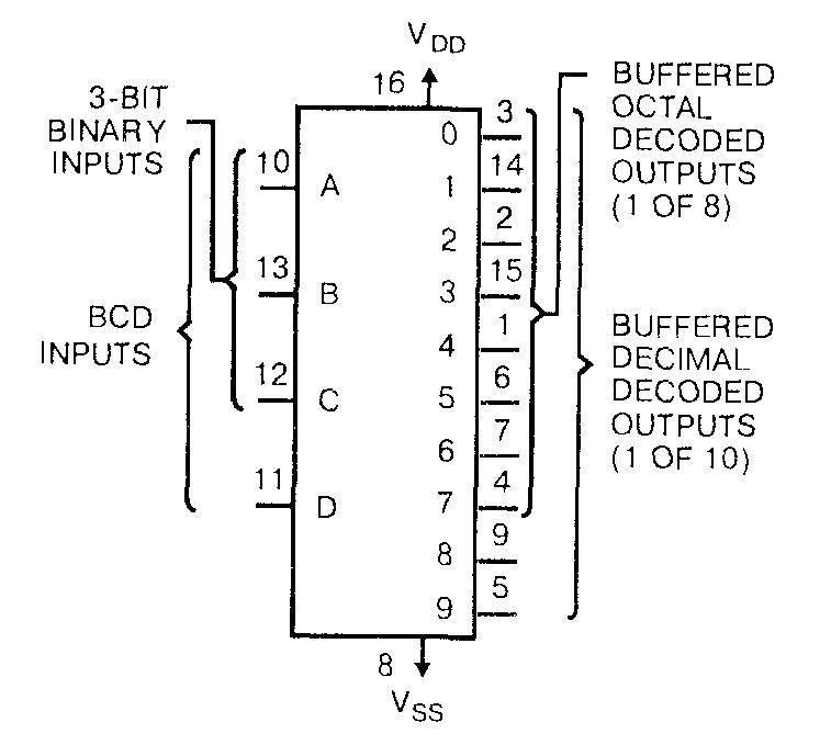 Микросхема K561ИД1