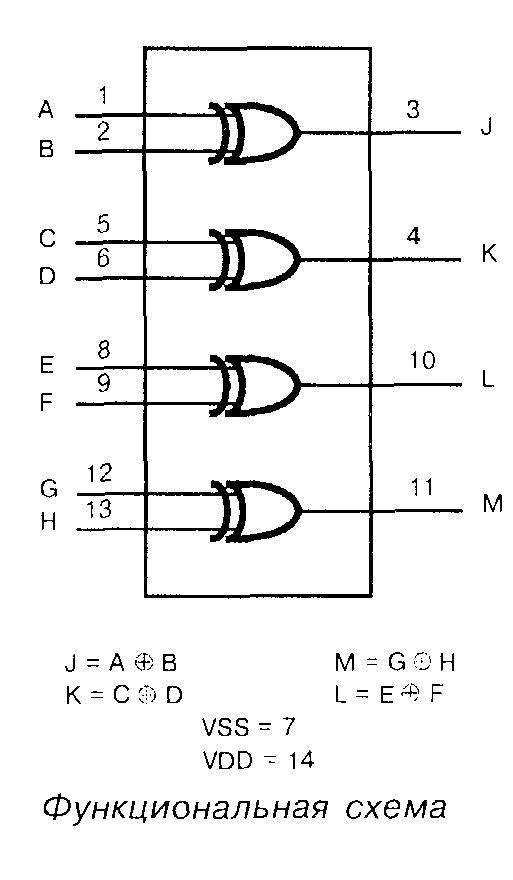 Микросхема 4030 - функциональная схема