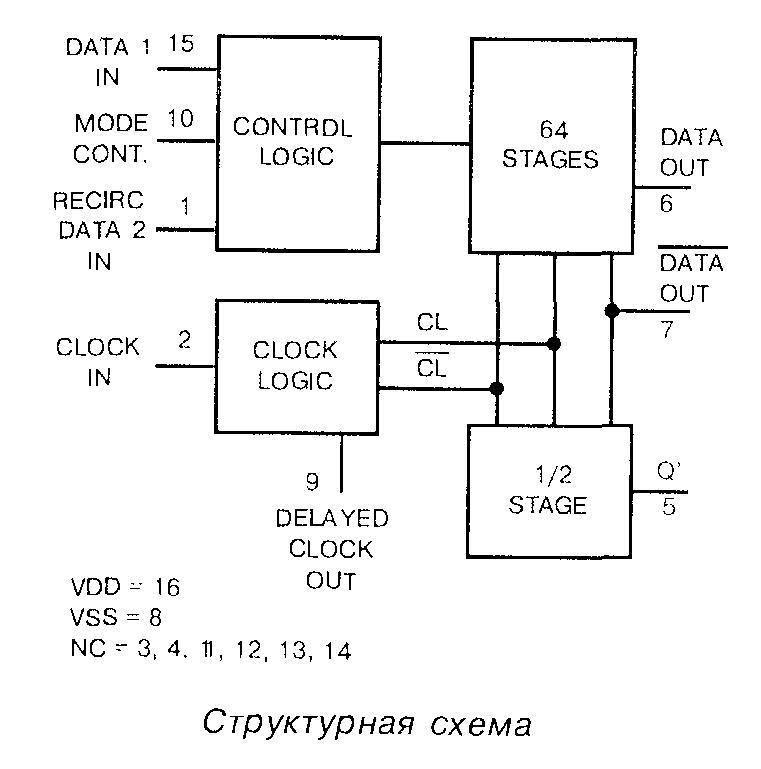 Микросхема 4031 - структурная схема