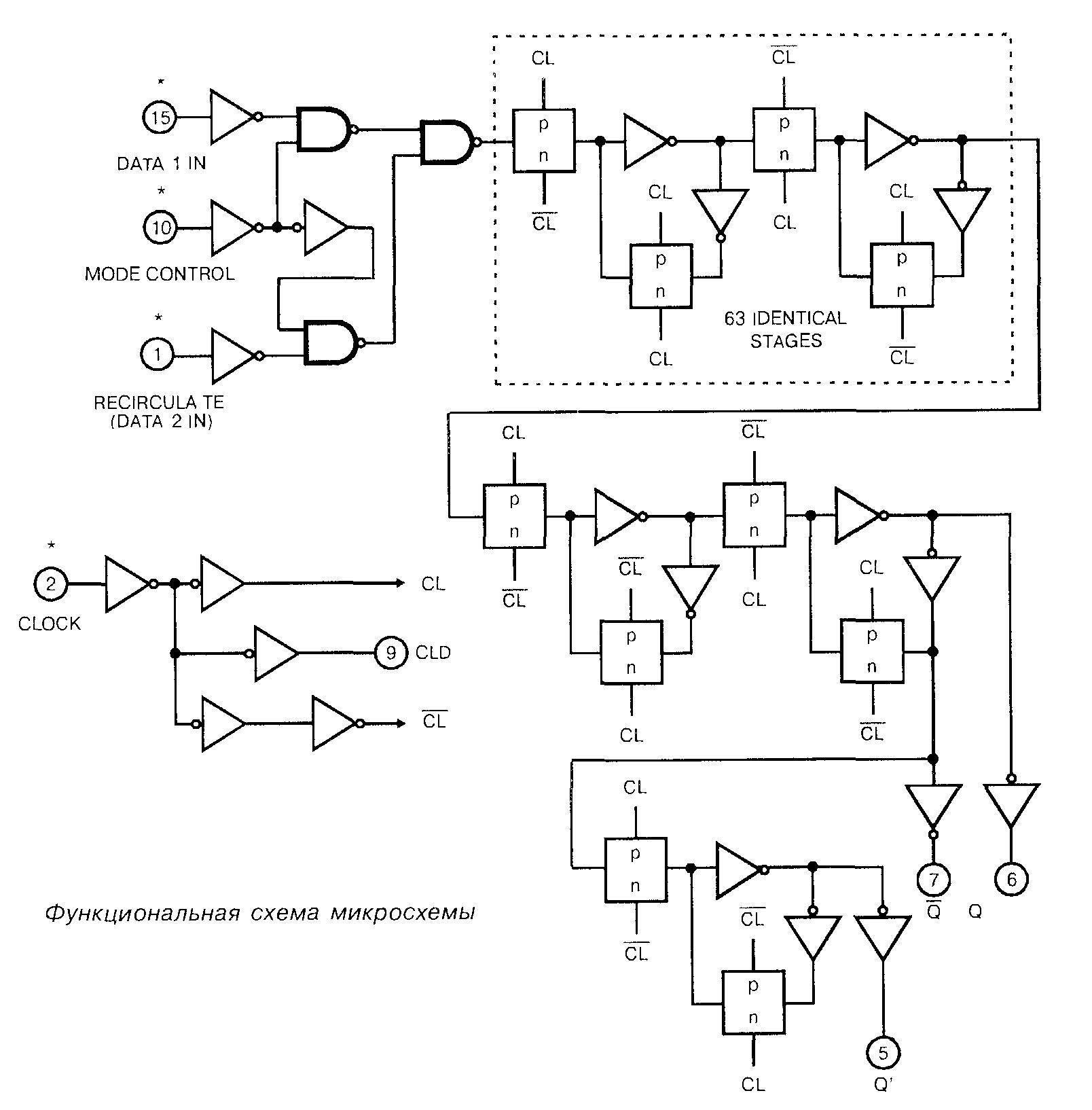 Микросхема 4031 - функциональная схема