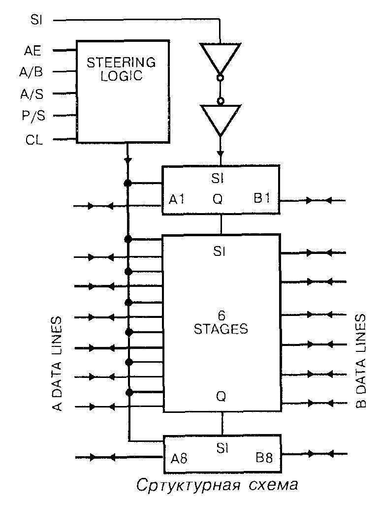Микросхема 4034 - структурная схема