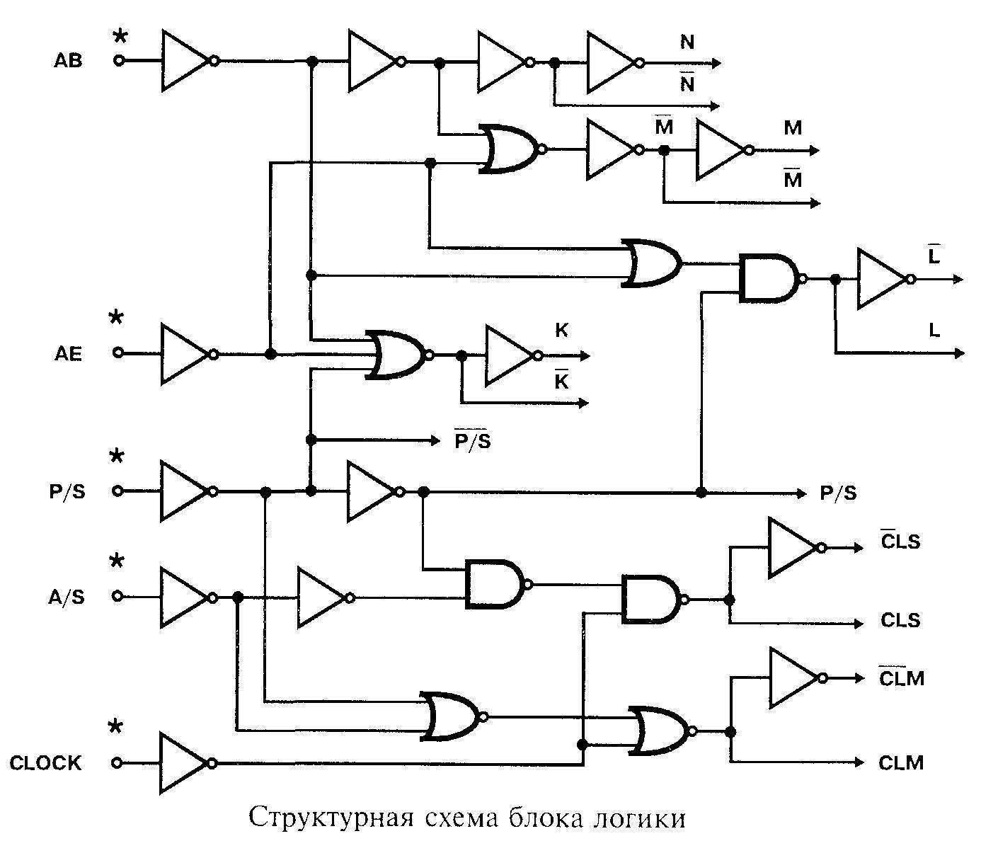 Микросхема 4034 - структурная схема блока логики