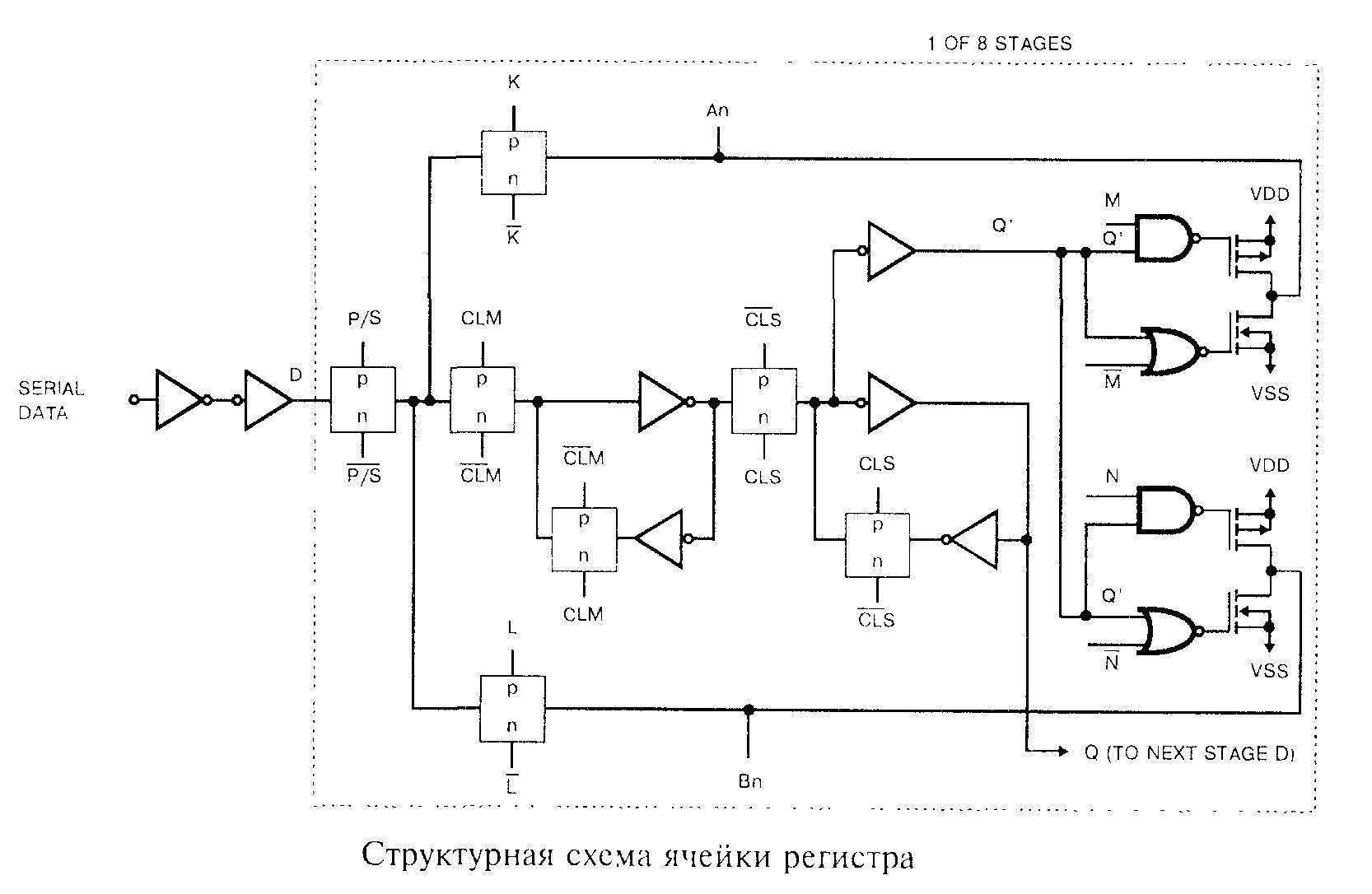 Микросхема 4034 - структурная схема ячейки регистра