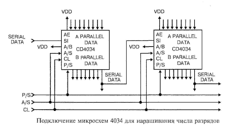 Микросхема 4034 - подключение для наращивания числа разрядов