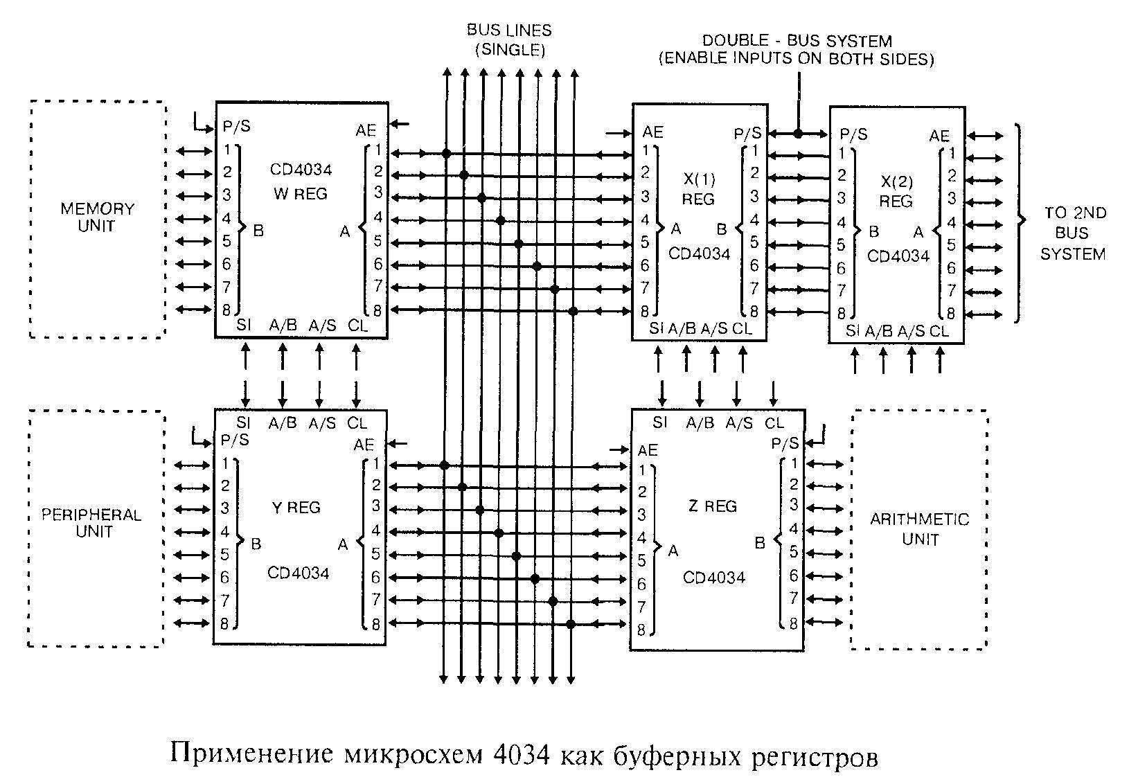 Применение микросхем 4034 - как буферных регистров