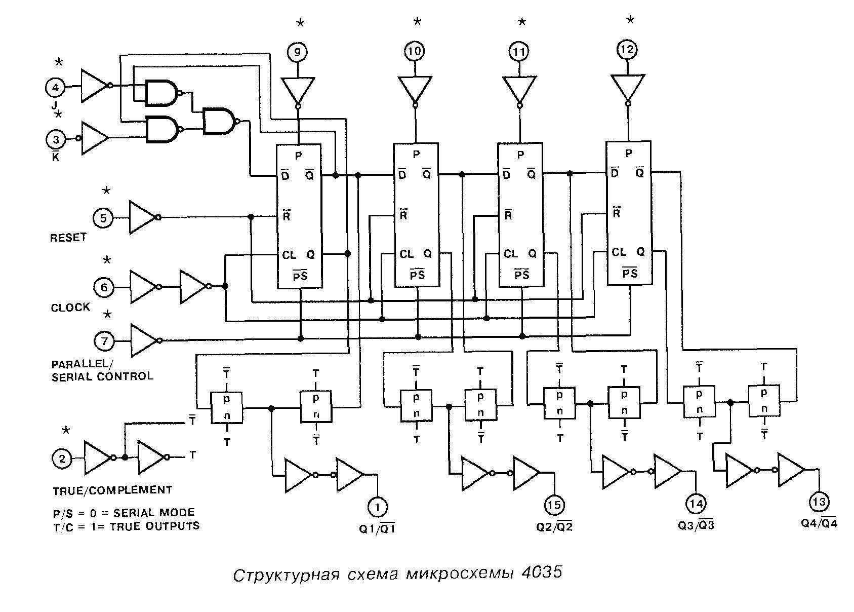Микросхема 4035 - структурная схема