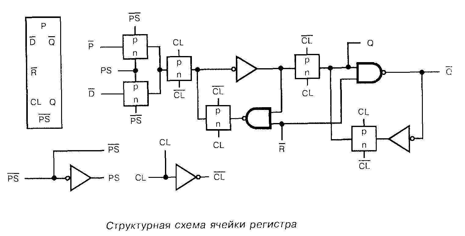 Микросхема 4035 - структурная схема ячейки регистра