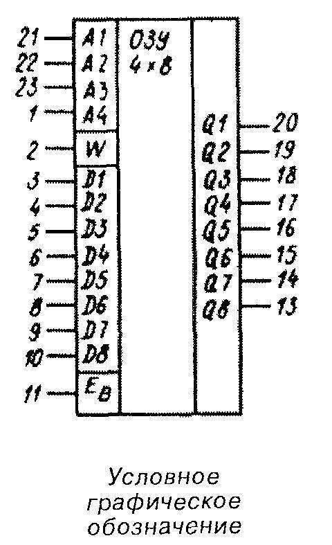 Микросхема 4039 (K561РП1) - условное графическое изображение