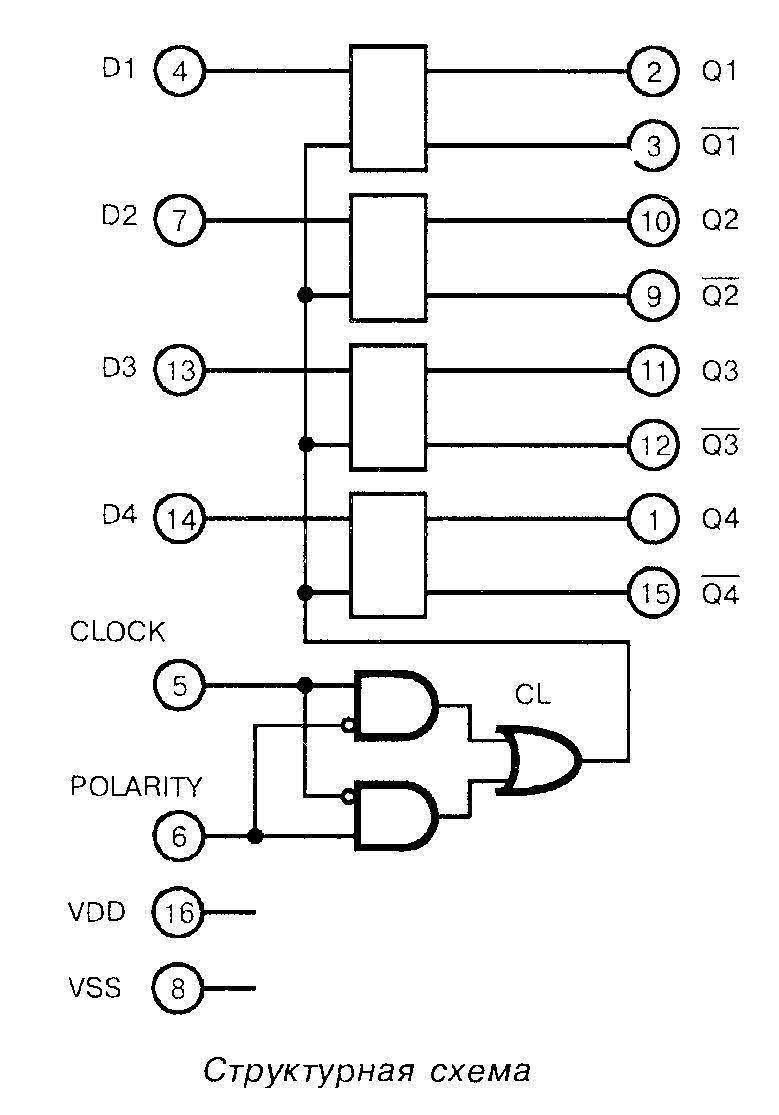 Микросхема  4042- структурная схема