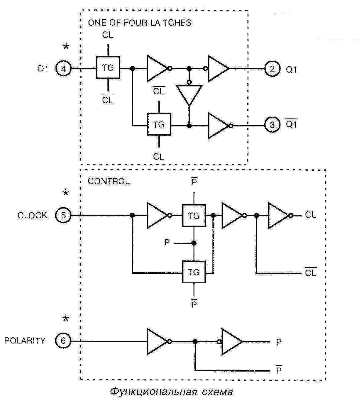 Микросхема 4042 - функциональная схема