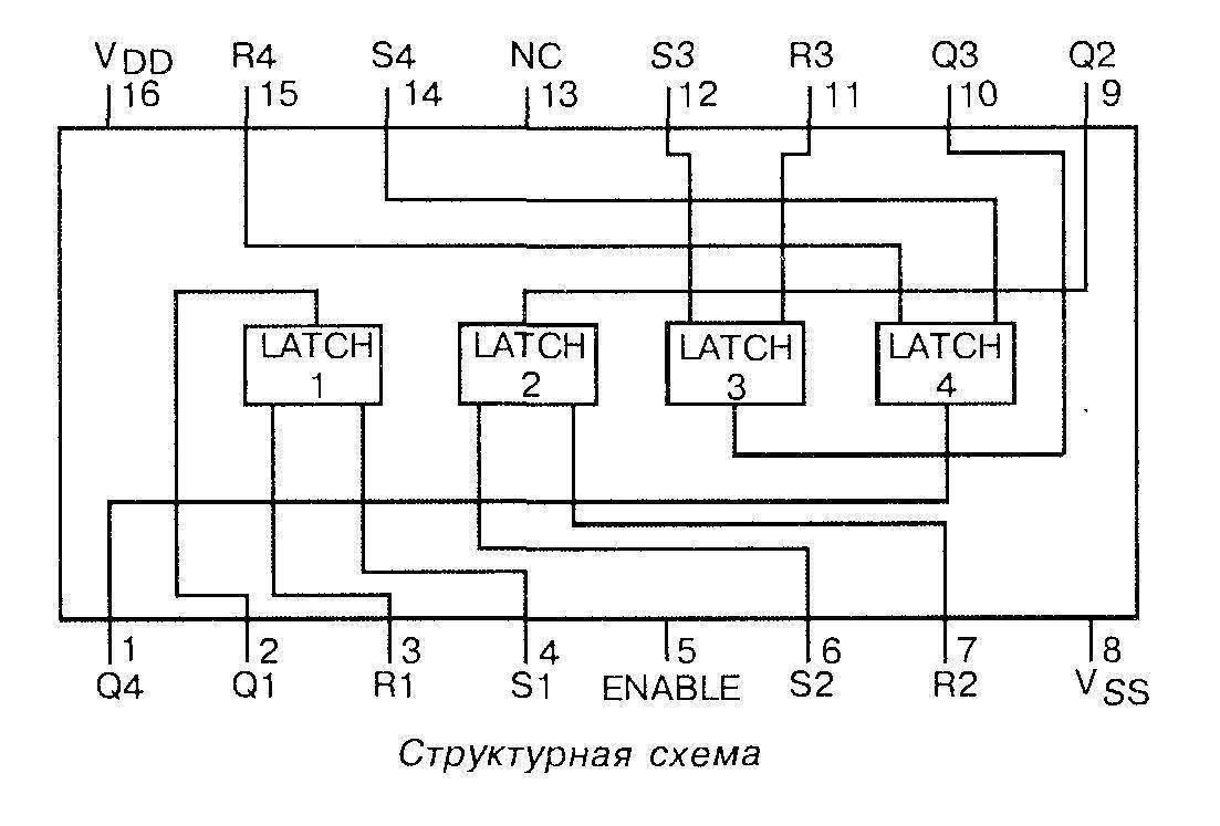 Микросхема 4043 - структурная схема