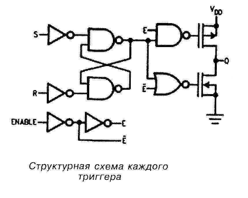 Микросхема 4043 - структурная схема каждого триггера