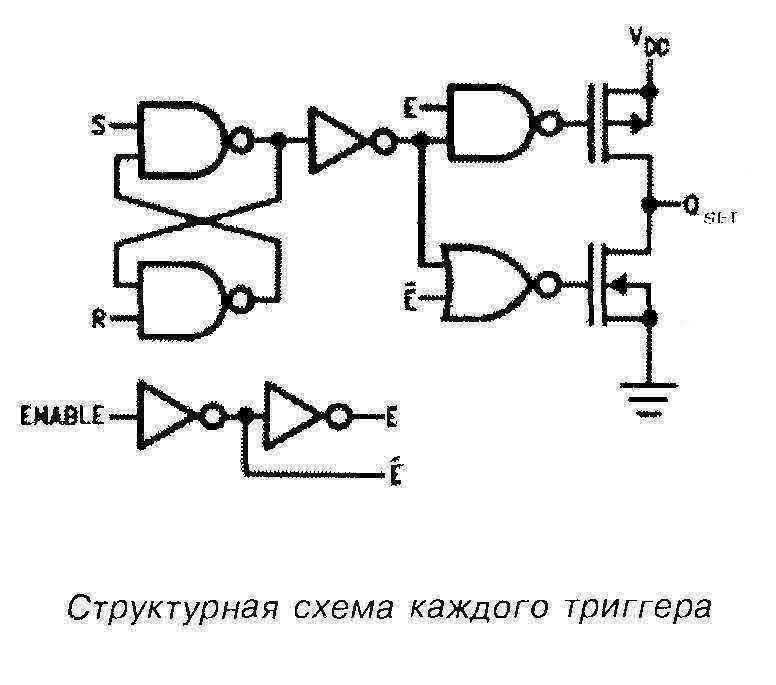 Микросхема 4044 - структурная схема каждого триггера