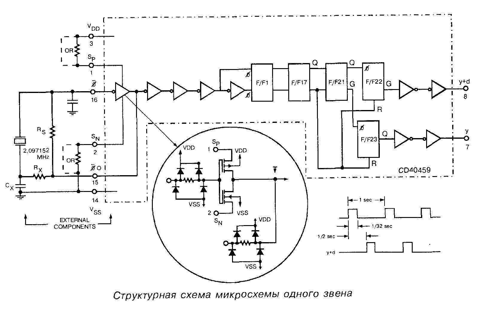 Микросхема 4045 - структурная схема одного звена