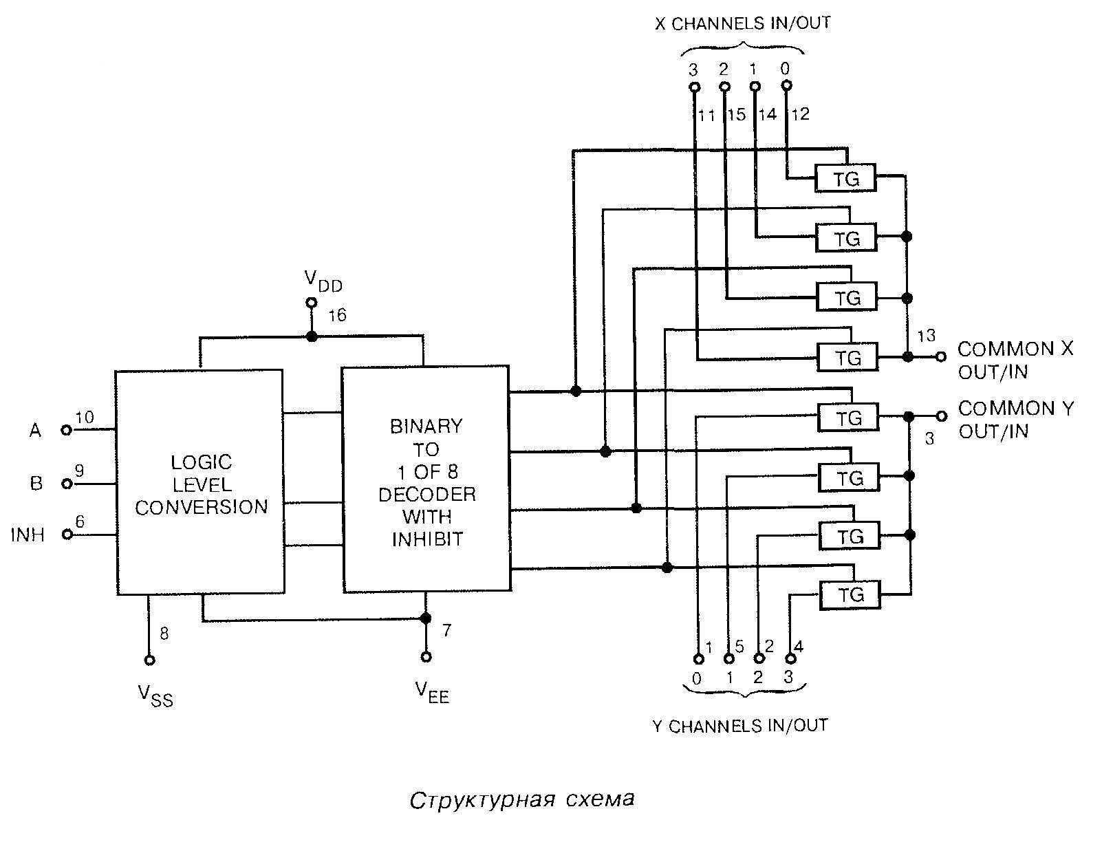 Микросхема 4052 - структурная схема