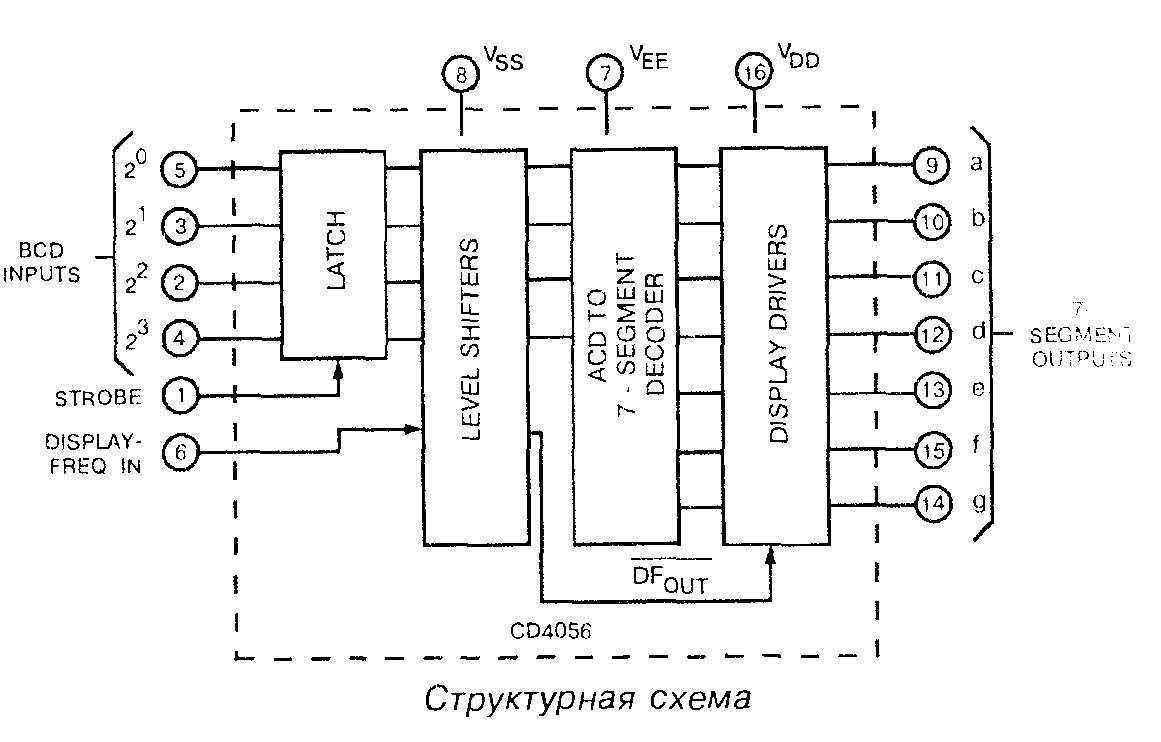Микросхема 4056 - структурная схема