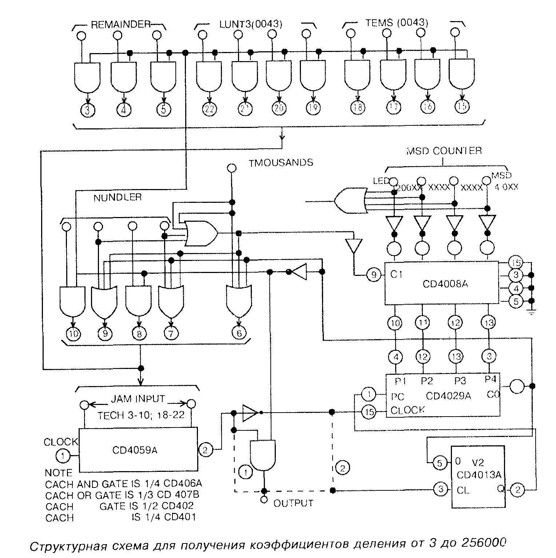 Микросхема 4059 - структурная схема для получения коэффициентов деления от 3 до 256000