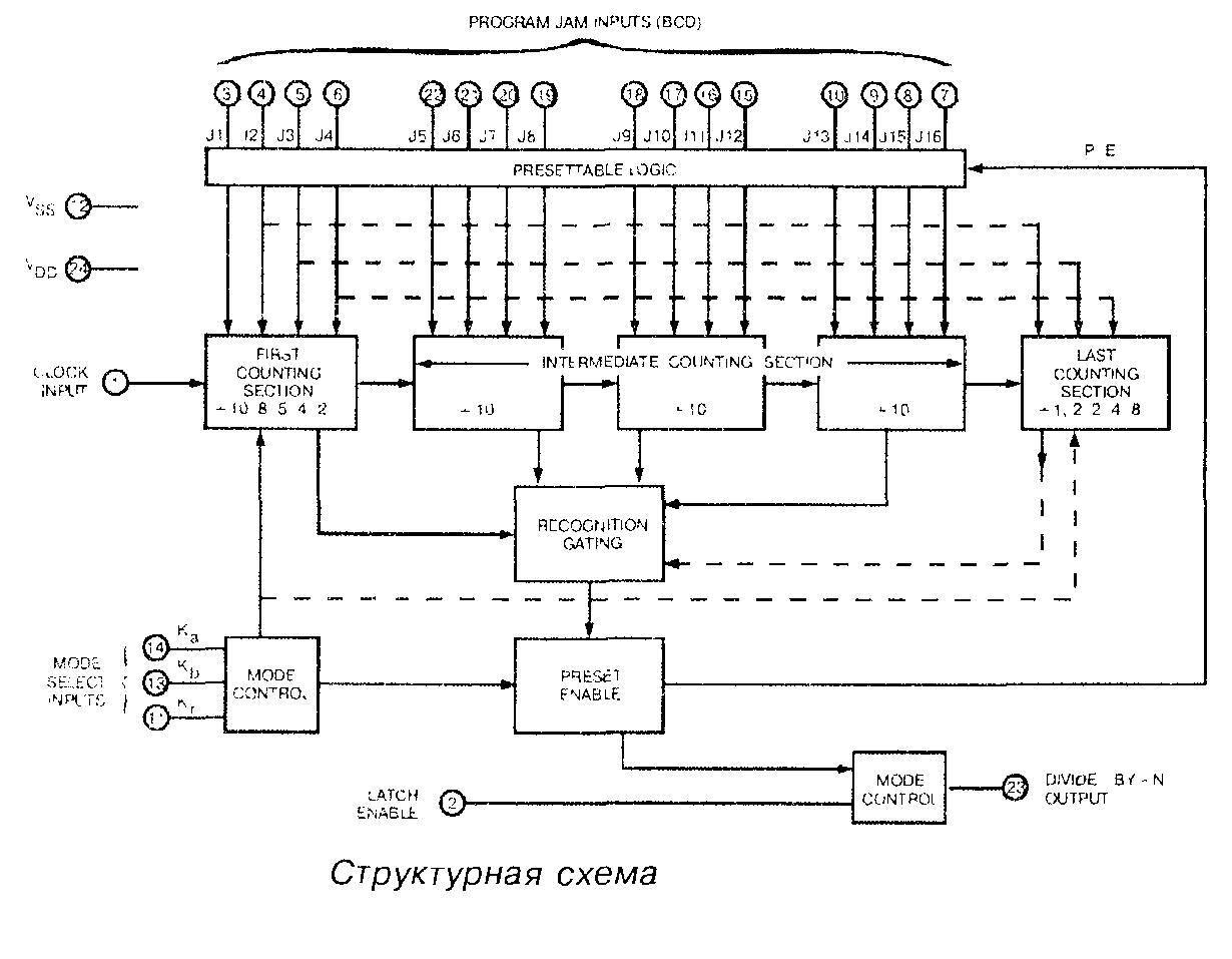 Микросхема 4059 - структурная схема