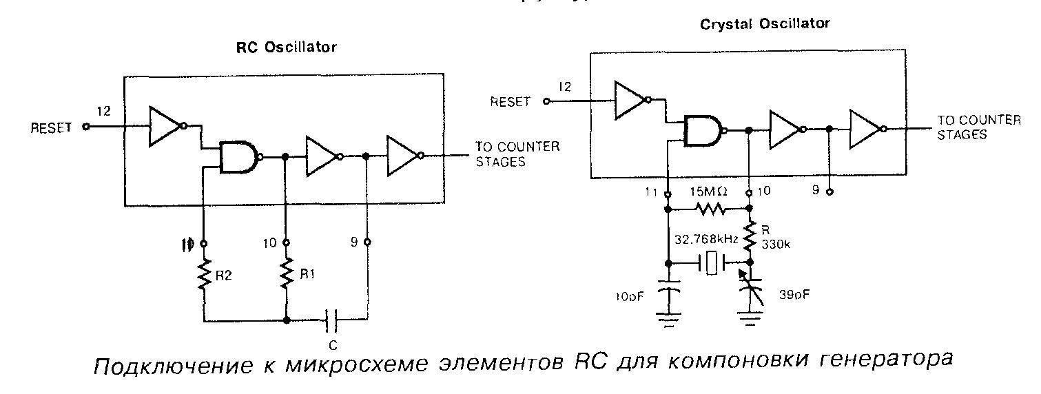Микросхема 4060 - подключение элементов RC для компановки генератора